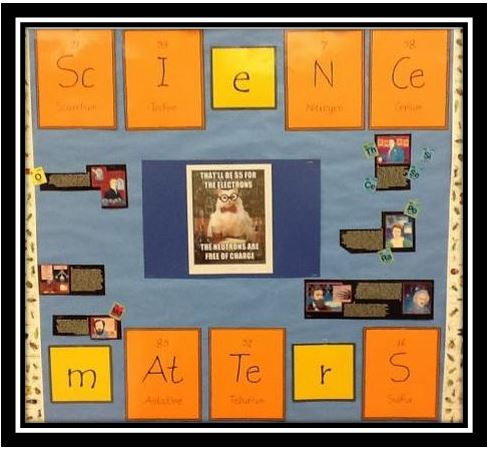 Go figure using the periodic table to create bulletin boards for 1005 can t create table