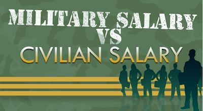 Military vs Civilian Doctor Salary [INFOGRAPHIC]