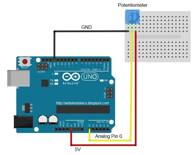 Arduino basics neopixel playground