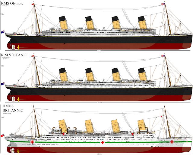 Titanic Olympic y Britannic