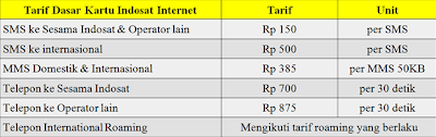 Tarif Dasar Kartu Internet Broom