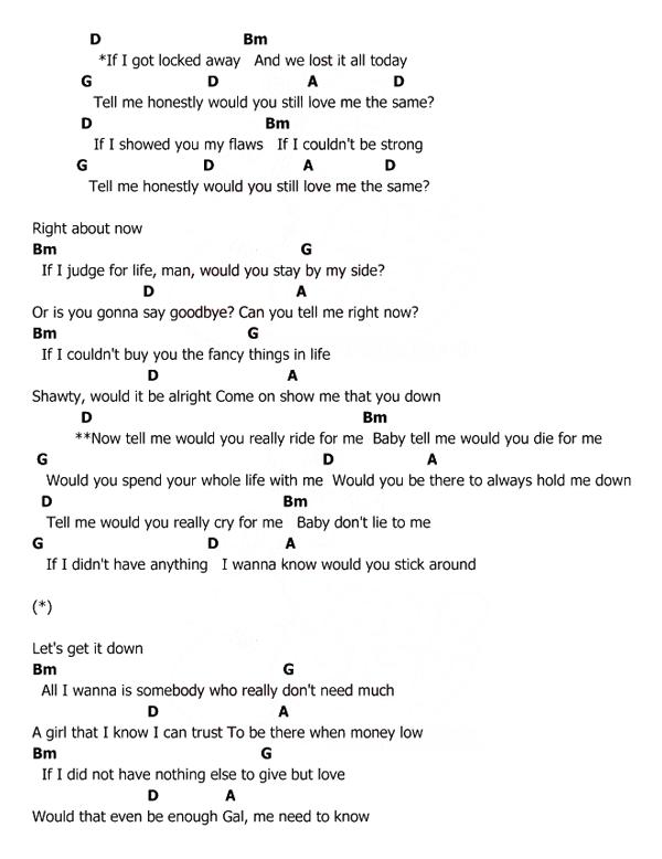 Guitar u00bb Guitar Chords Locked Away - Music Sheets, Tablature, Chords and Lyrics