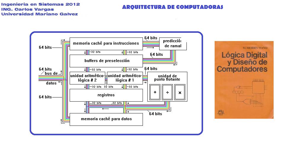 Arquitectura primer proyecto curso arquitectura de for Cursos de arquitectura uni