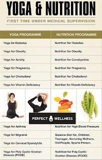 Online Yoga and Nutrition