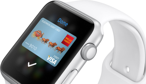 Apple Pay sur l'Apple Watch