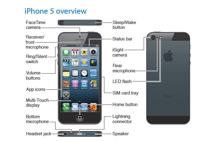 Spesifikasi Dan Harga Apple iPhone 5 16 GB Terbaru