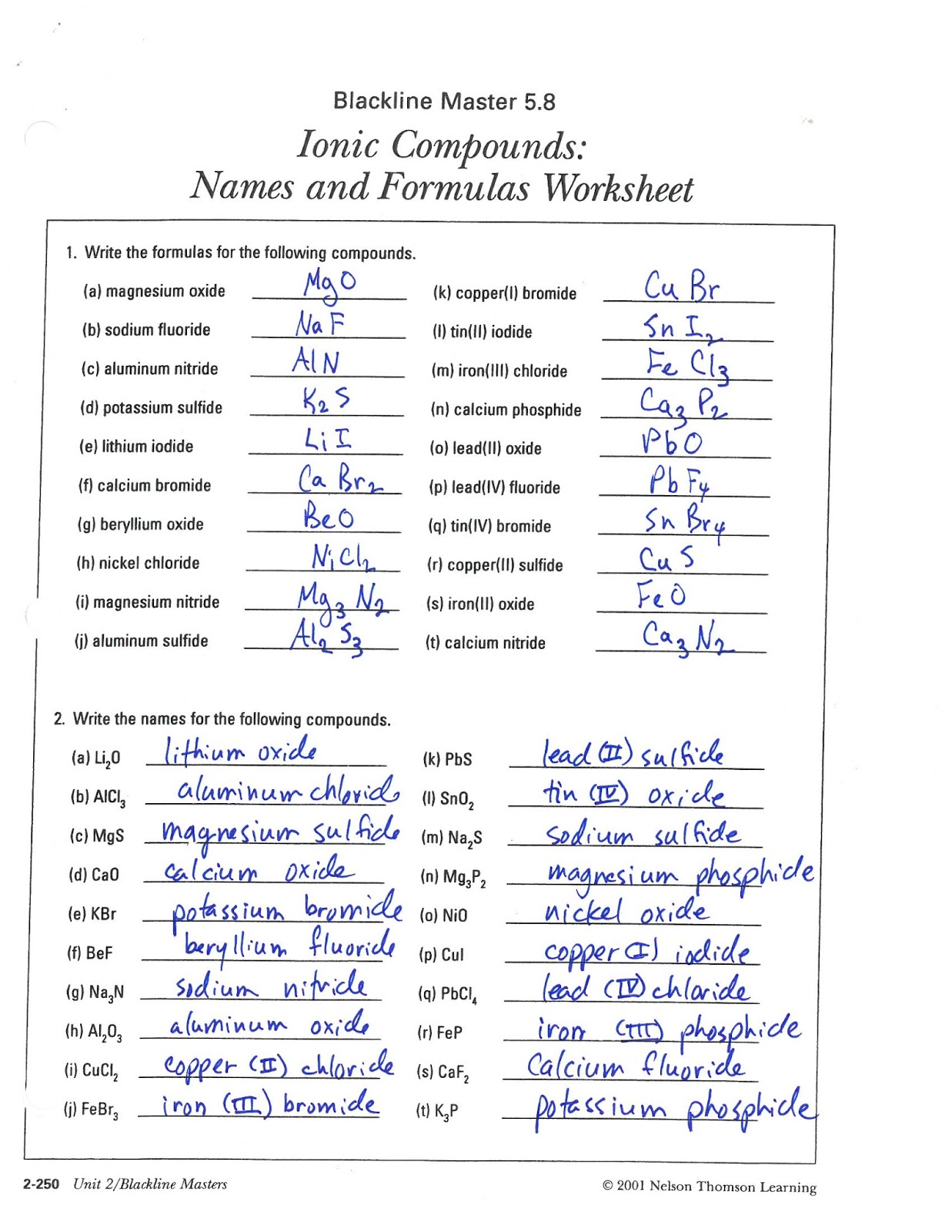 What Are Ionic Compounds? - Definition, Examples & Reactions