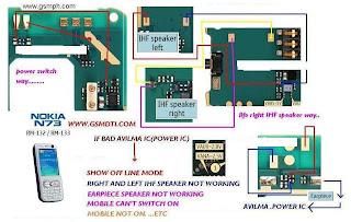 nokia n73 ihf speaker problem