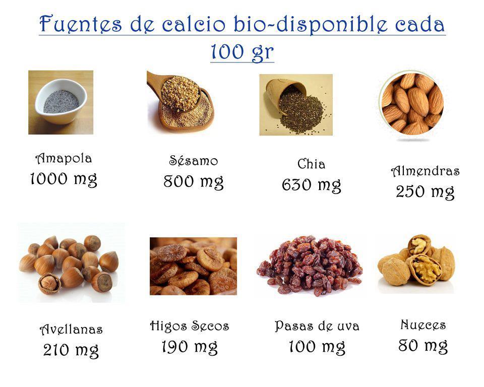 Armon a salud y vida importancia de los minerales en nuestro cuerpo - Que alimento contiene mas calcio ...