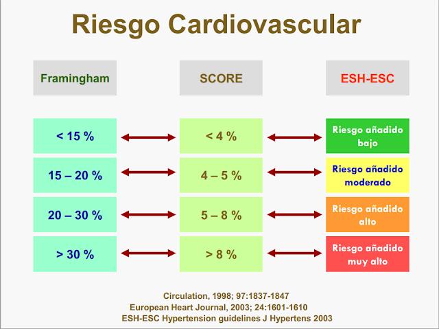 http://magllerandi.files.wordpress.com/2013/11/dislipemias-contrueces-8-11-13.pdf