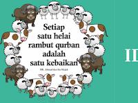 Idul Adha 2015 Jatuh Pada Tanggal 23 24 September 2015 ?