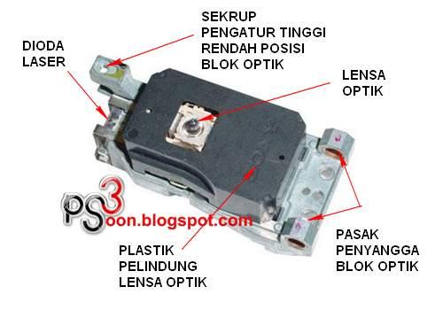 Cara Memperbaiki Optik Ps2 Yang Rusak Atau Lemah Elektronik Service