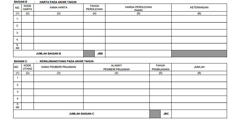 hal yang baru di format SPT 2014 diantaranya adalah kode harta dan kode hutang