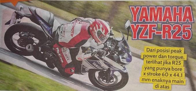 Catatan Waktu Top Speed dan Konsumsi BBM Yamaha YZF R25