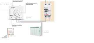 esquema de termostato
