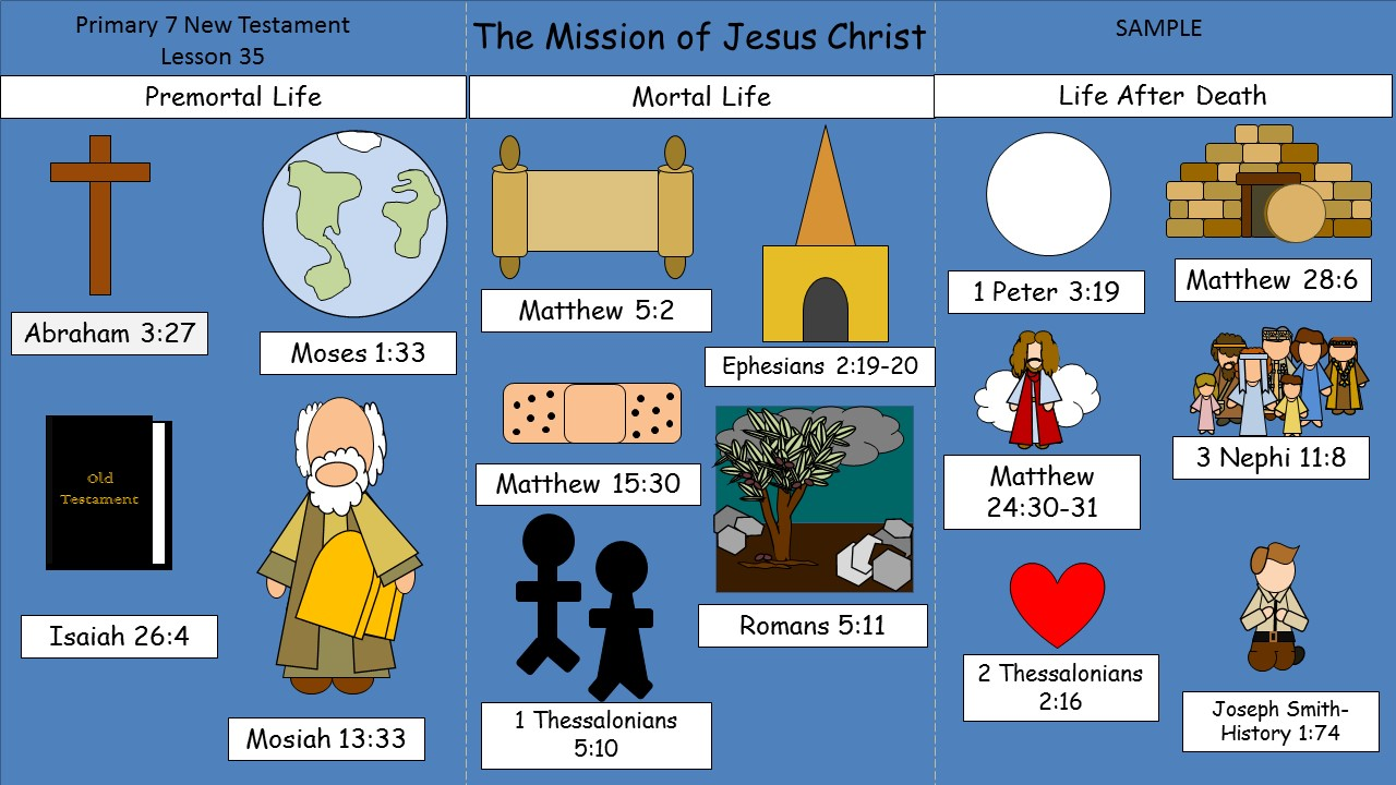 impact of christian missionary activity Missionaries, christian, africa (western colonialism)  a missionary impact that insisted upon the transplantation of european models remained fleeting,.