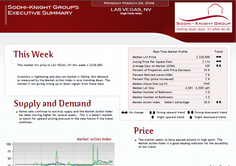Las Vegas Current Weekly Market Update
