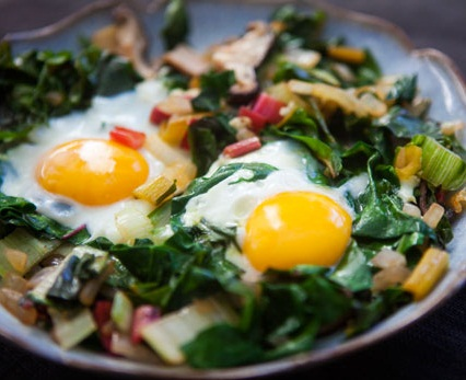 Eggs Nested in Sautéed Chard and Mushrooms | Kitchen Tips ...
