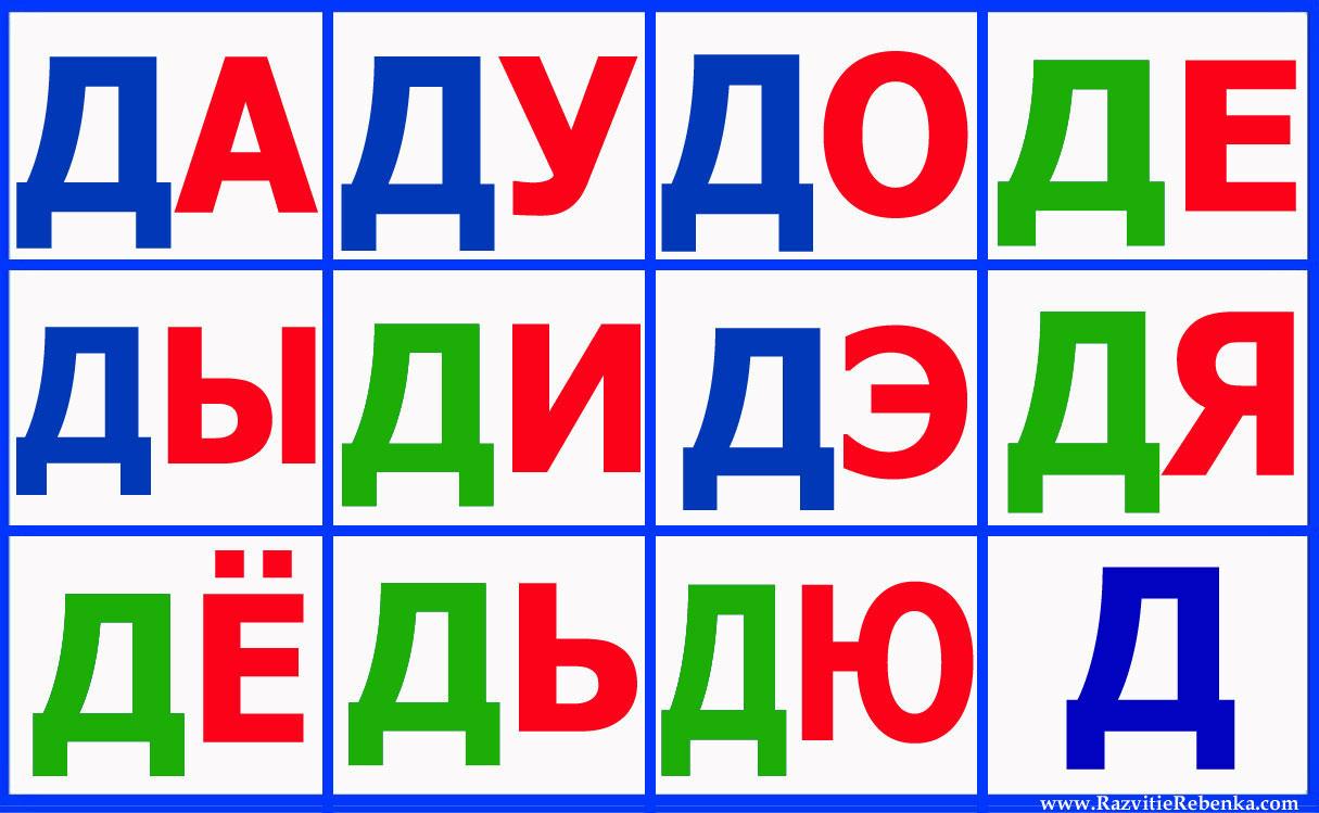 Согласные и гласные буквы таблица по цветам