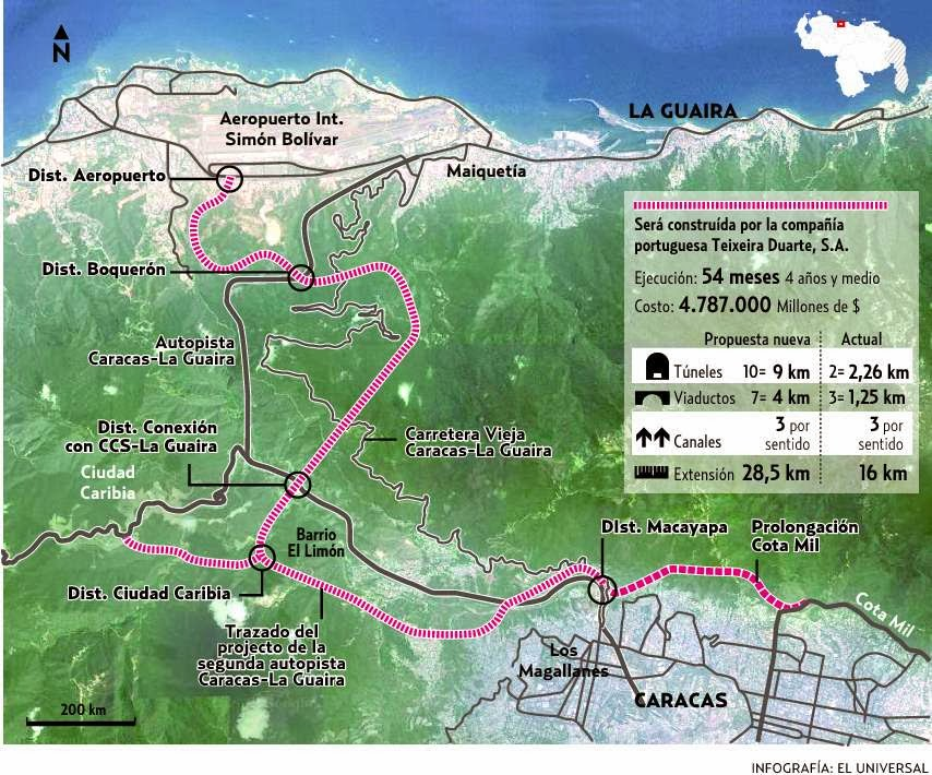 Venezuela Noticias Positivas - Página 21 Autopista+teixeira+duarte