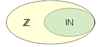 مجموعة الأعداد الصحيحة النسبية