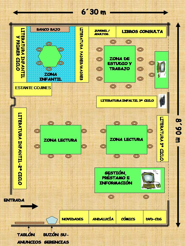 Plano de nuestra biblioteca