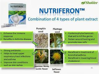Kombinasi Tumbuhan NutriFeron