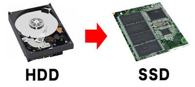 Las diferencias entre los discos HDD y los SSD