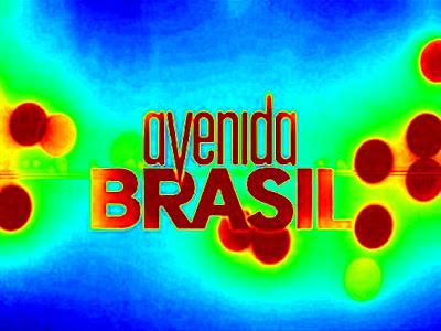AVENIDA BRASIL NOVELA