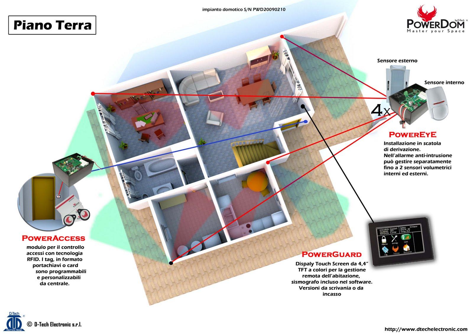 Impianto elettrico domotico costi - Impianto elettrico casa prezzi ...