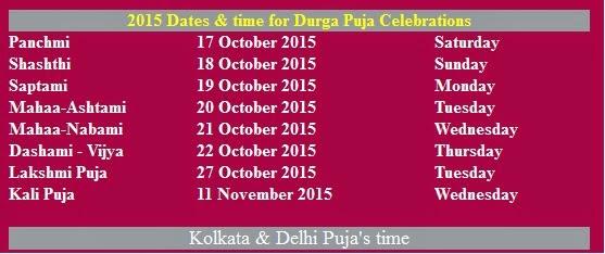 2015 Durga Puja Date Time