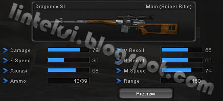 Senjata PointBlank Dragunov SI.