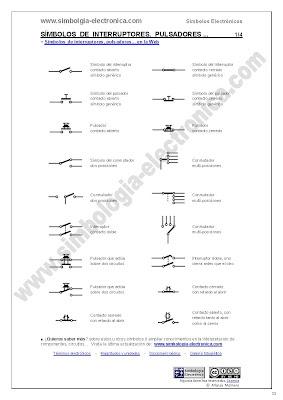 Símbolos de interruptores, pulsadores, conmutadores... 1/3