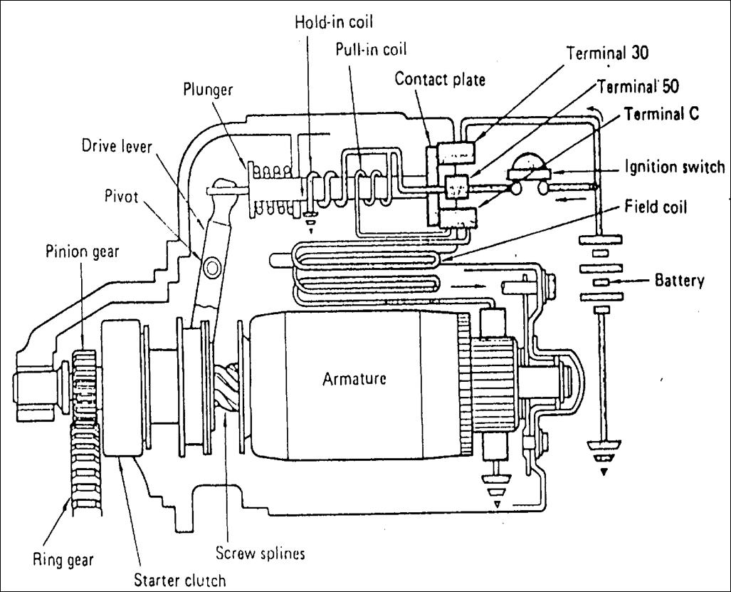 shovelhead starter relay wiring