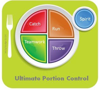 Ultimate Diet