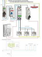Control de un sistema de calefaccion electrica mediante contactor y termostato esquemas el ctricos - Sistemas calefaccion electrica ...