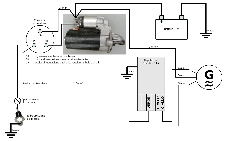 Schema Elettrico Regolatore Per Motori Brushless : Andrea urbini homepage impianto elettrico lombardini con