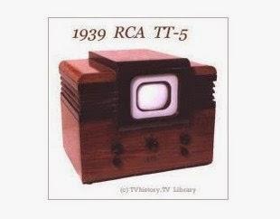 Sejarah TV Mekanik