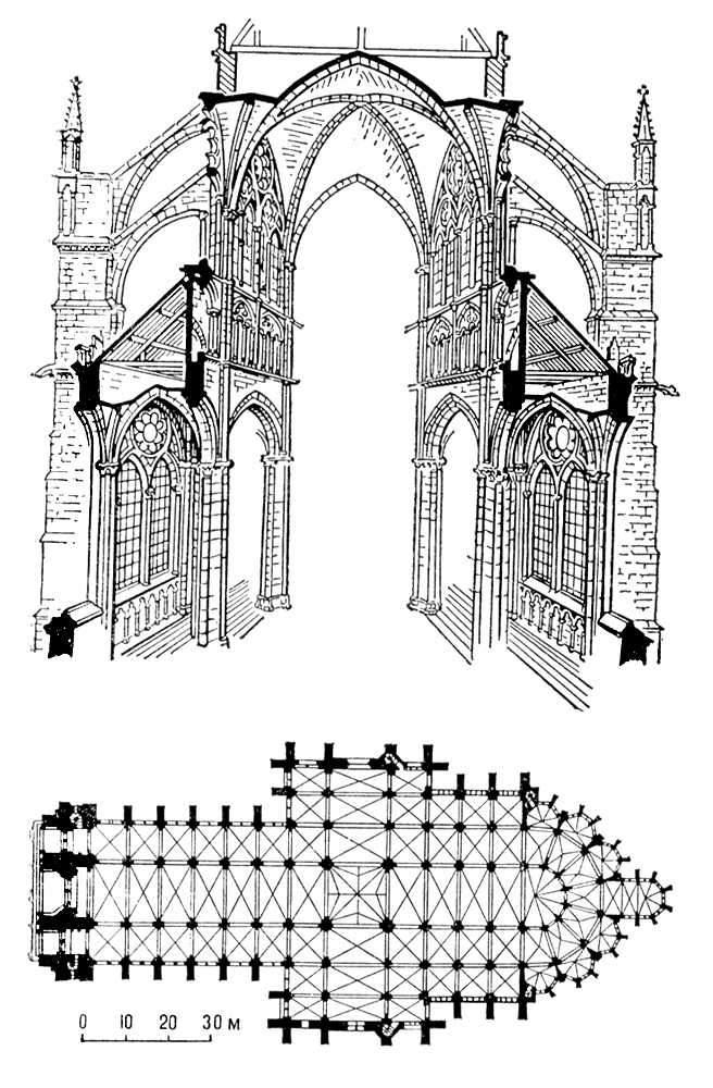 разрез готического собора