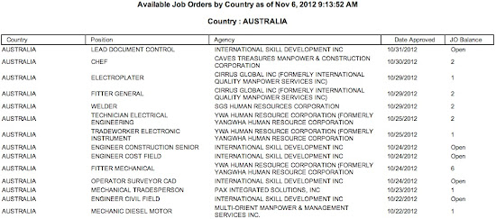 POEA Job Order list for Australia.