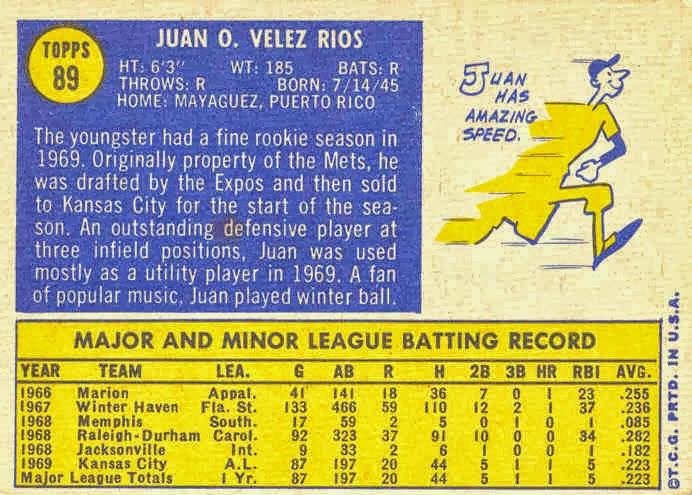 http://1.bp.blogspot.com/-oIhnPwGDdd8/UlyLqQrLIiI/AAAAAAAAHDM/2Oqc_dz6e38/s1600/1970+Juan+Rios+(r).jpg