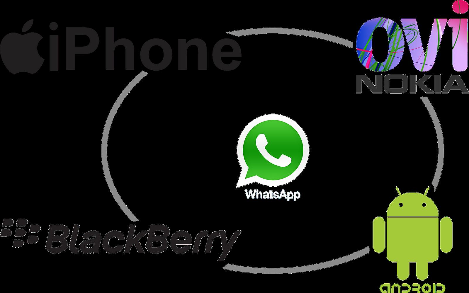 5 Aplikasi Wajib Untuk Android Agar Keren