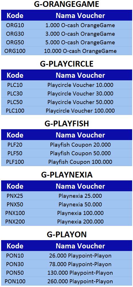 Voucher game online orangegame, playcircle, playfish, playnexia, playon - 99 Pulsa