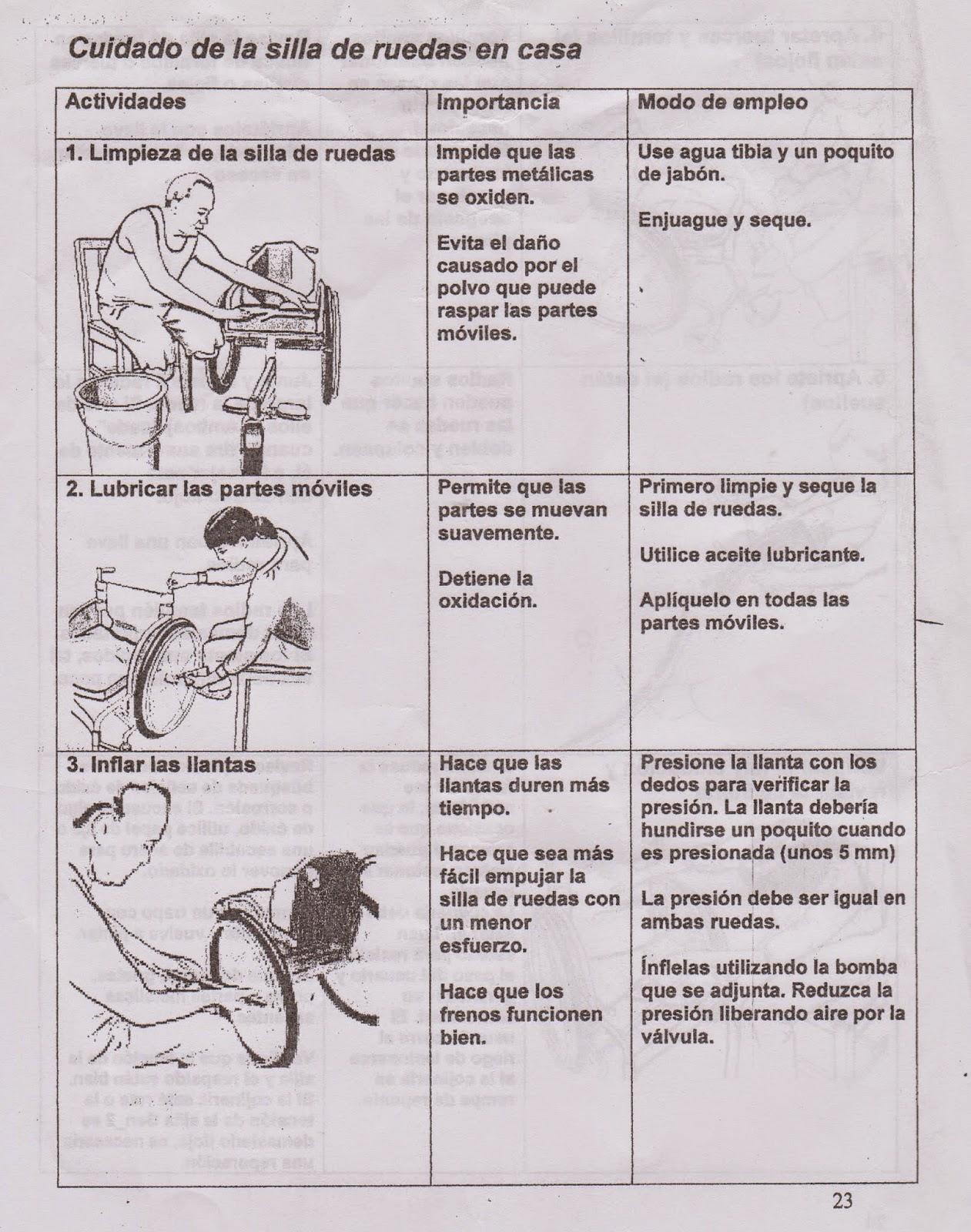 cuidados de la silla de ruedas en casa