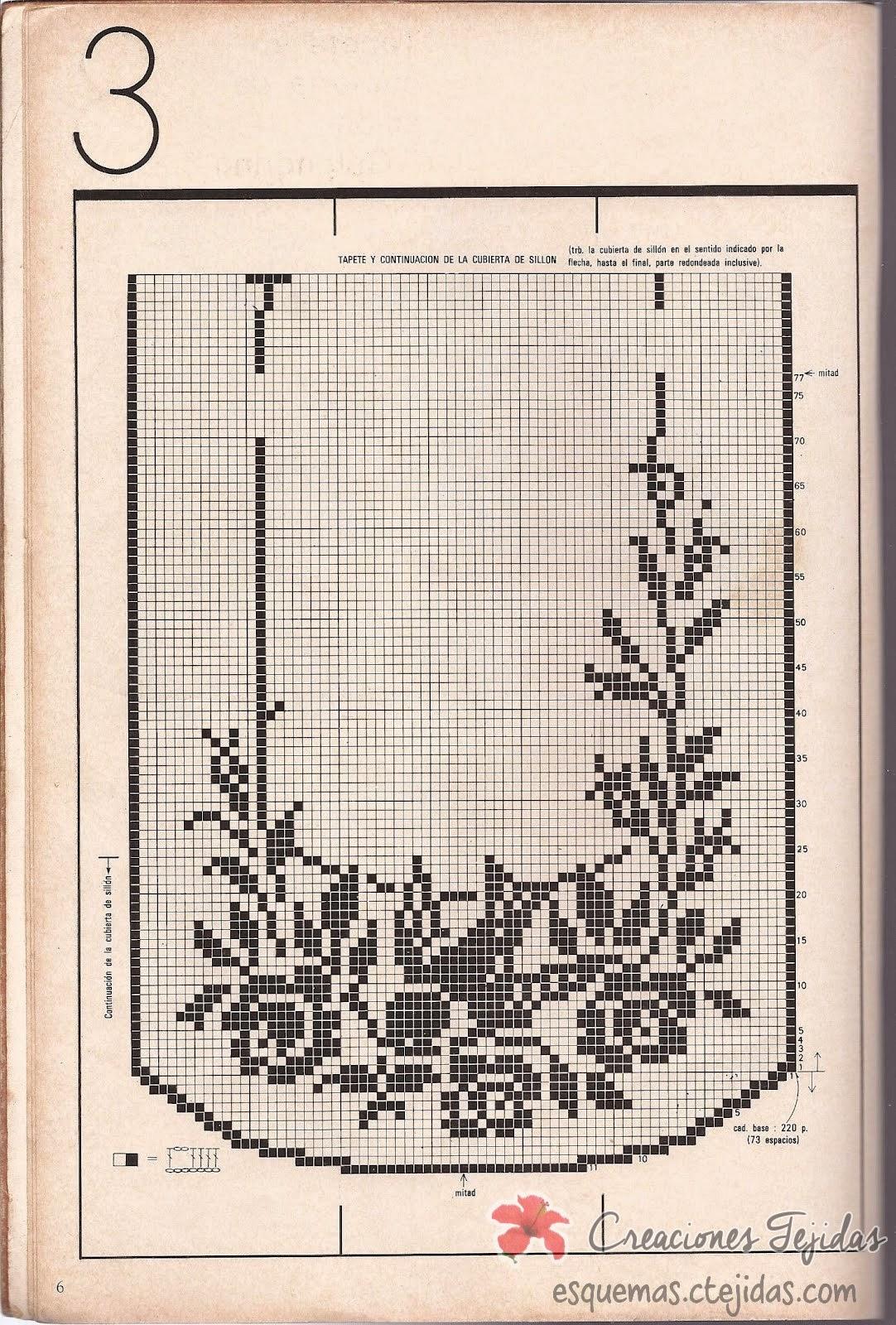 Tapete y Cubierta de Sillon a Crochet