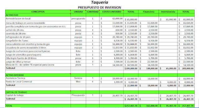 Proyecto en Excel de Taqueria
