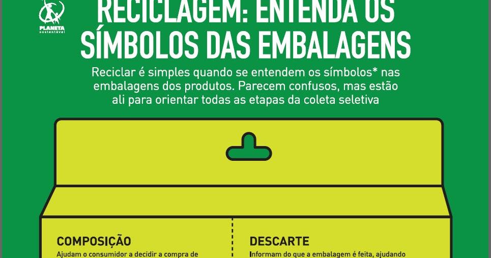 Projeto Fenix Entenda Os Simbolos Das Embalagens