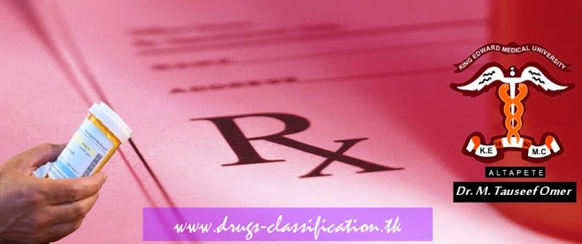 Drugs Classification
