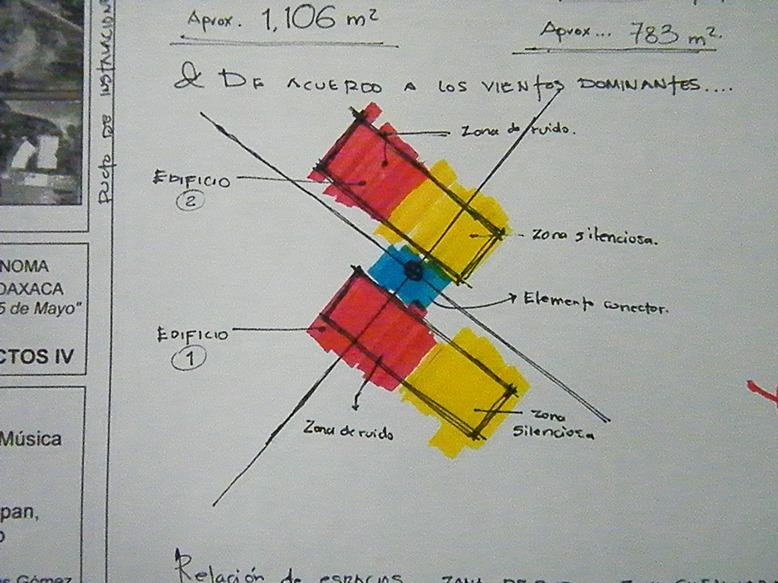 Proceso De Dise O Arquitect Nico De Una Escuela Superior