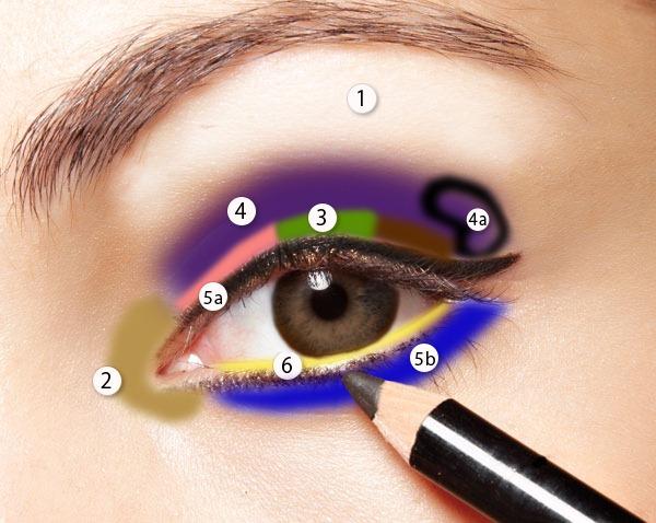 U as y maquillaje mi entretenimiento c mo pintar for Como pintar un ojo
